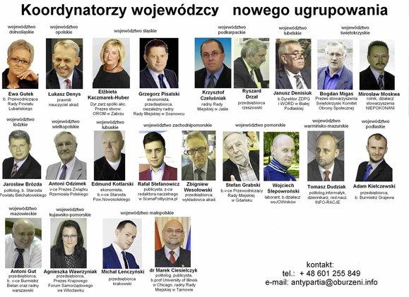 koordynatorzy OBURZONYCH