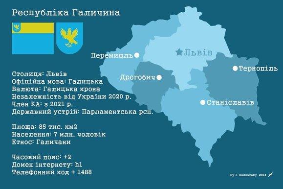 Balcerowicz na Ukrainie